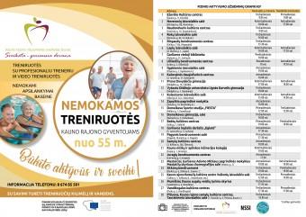 KR Visuomenes sveikatos biuras Fizinis aktyvumas TVARKARASTIS A 5 3