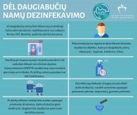 daugiabuciu dezinfekcija